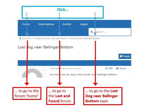 screenshot of the breadcrumb navigation: the first part goes to the forum home, the second to the specified forum and the third to the specified topic