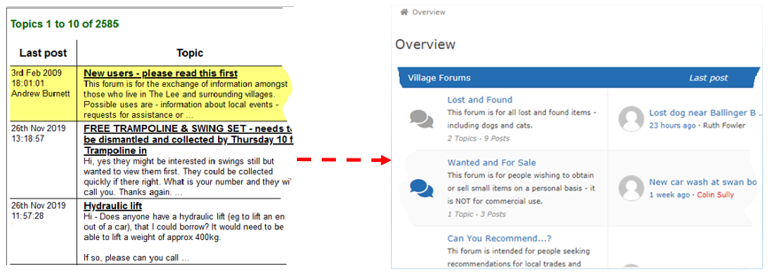 Screenshot of the old forum, with a red arrow pointing to a screenshot of the new forum