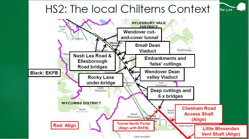 A map showing all the works to be carried out in the local area for HS2: nine bridges, two viaducts, embankments, cuttings, a cut and cover tunnel at Wendover plus the portal and shafts of the main Chiltern Tunnel which ends at South Heath